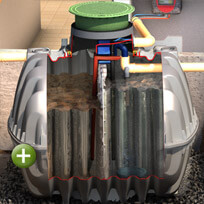 Carat RS污水处理箱