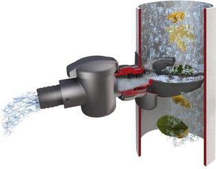 Speedy快速雨水收集器